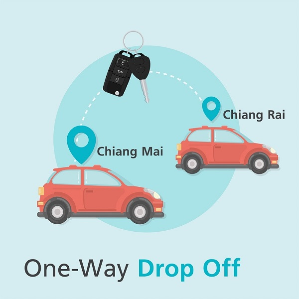 11 TIPS TO FIND CHEAP RENTAL CARS IN THAILAND